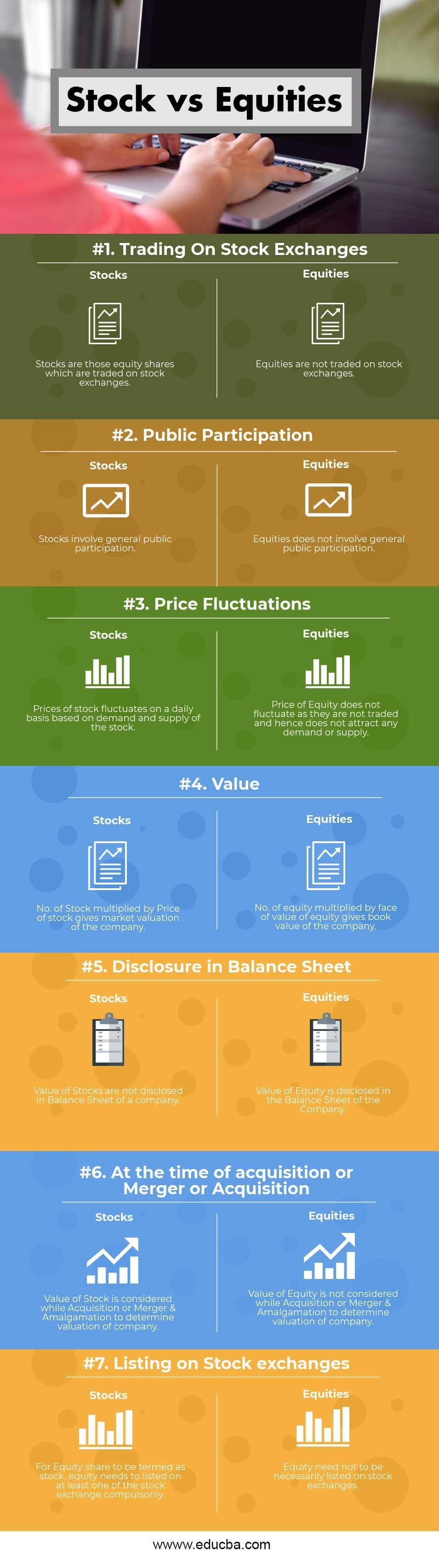 Stock vs Equities Infographics