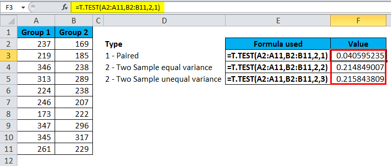 T.Test Example 1-7