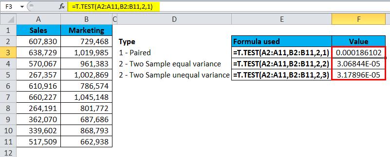 formula returns