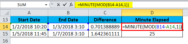 TIME Example Minute mod