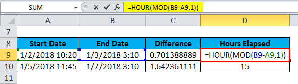 TIME Example Hour mod