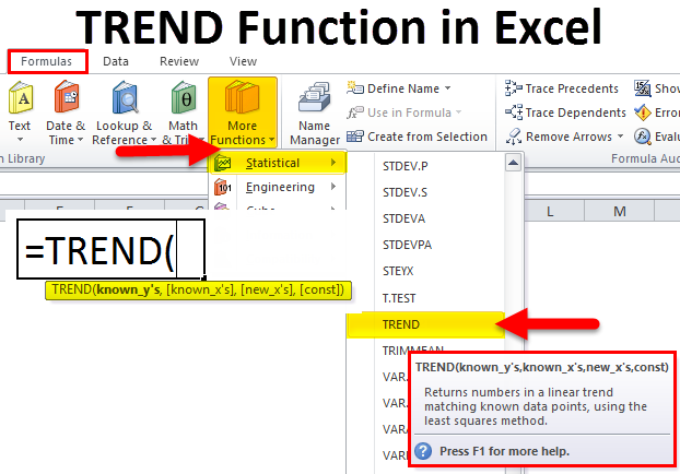 TREND Function in Excel