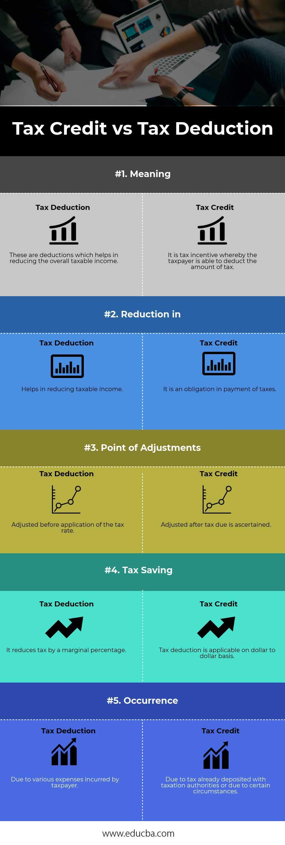 Tax-Credit-vs-Tax-Deduction