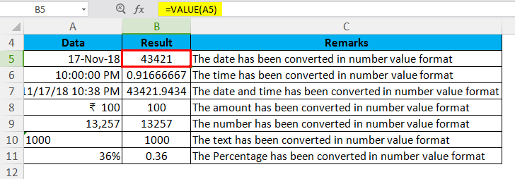 VALUE Example 1.2