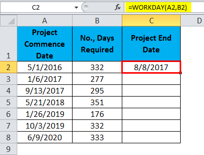 WORKDAY Example 2-4