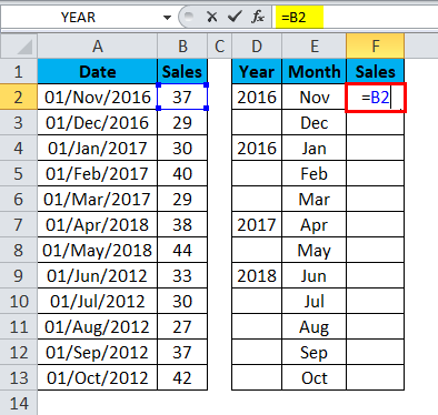 sales column too(result)