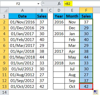 drag the formula (sales)