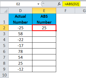 ABS Function 1-2