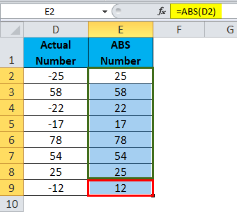 ABS Function 1-3