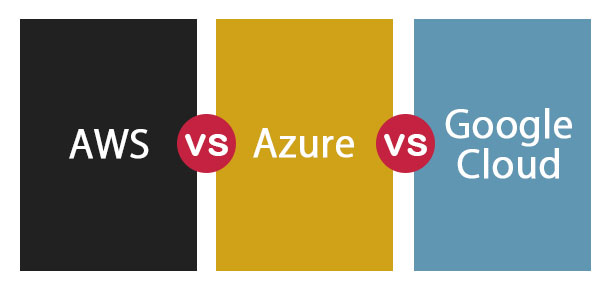 AWS vs Azure vs Google Cloud | 14 Most Amazing Comparisons To Learn