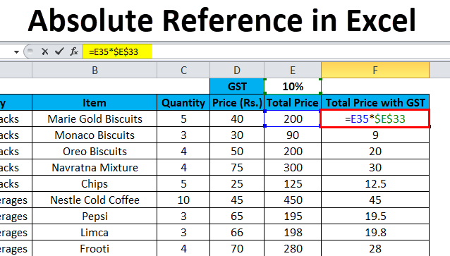 Absolute Reference in Excel (Uses, Examples) | How to Create ?