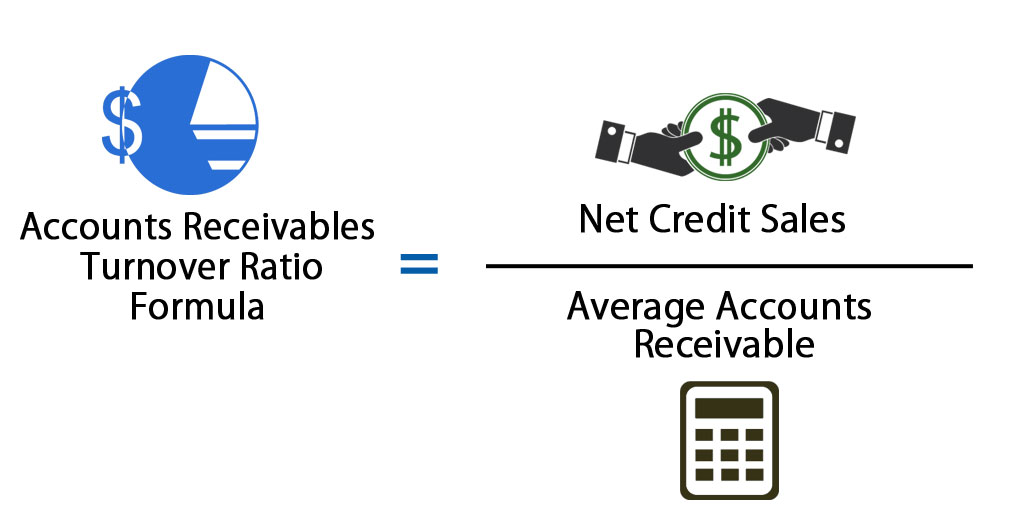 Accounts Receivables Turnover Ratio Formula | Calculator