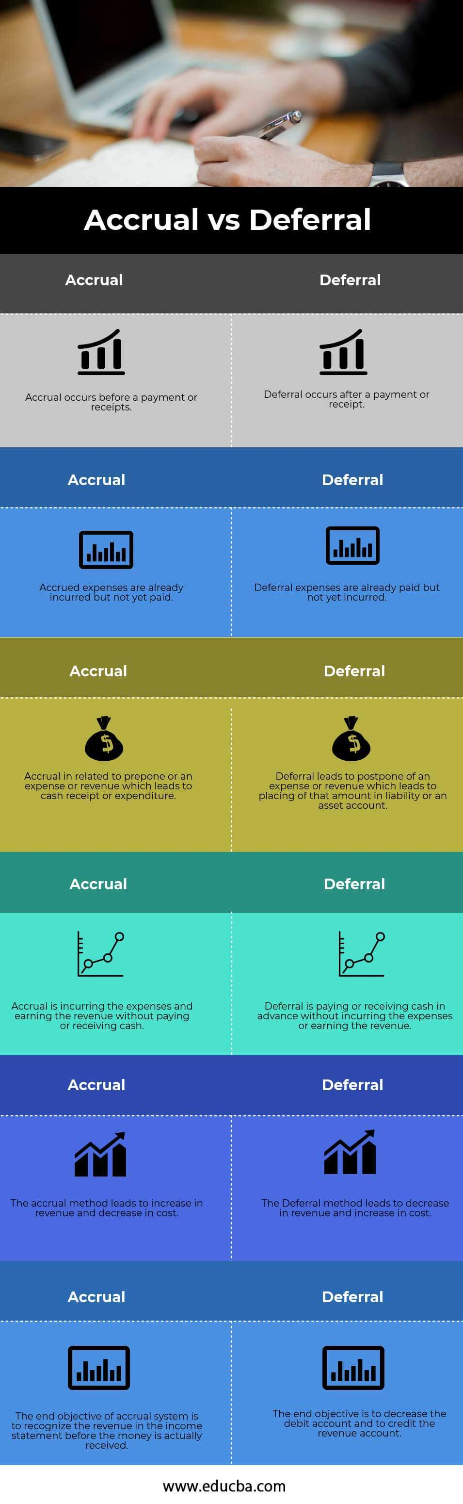 Accrual-vs-Deferral(infographics)