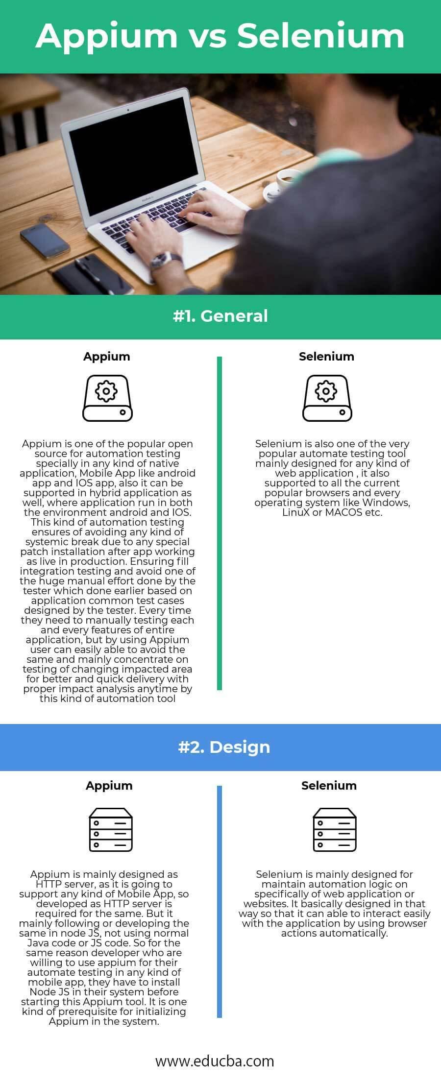 Appium-vs-Selenium
