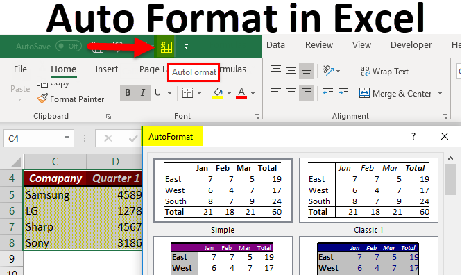 Auto Format in Excel