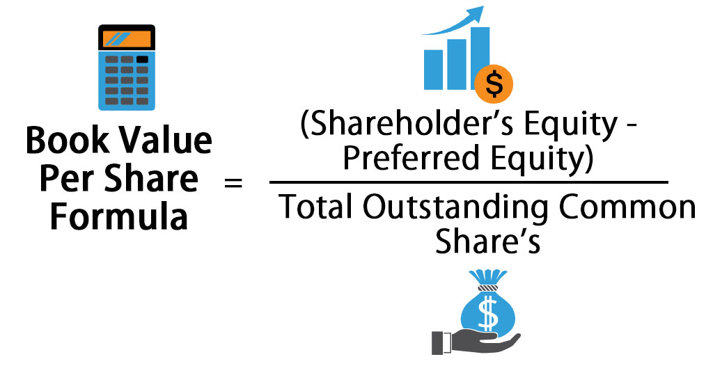 Book-Value-Per-Share-Formula