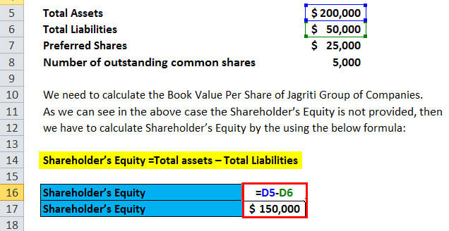 Book Value Per share Example 1.1