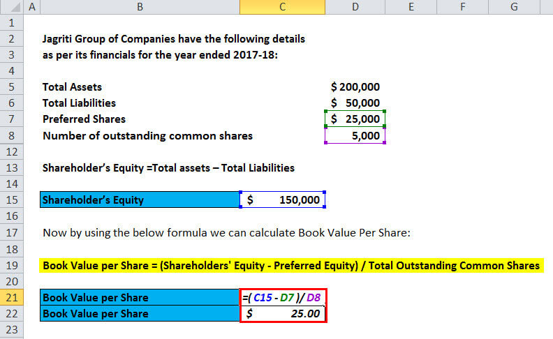 Book Value Per share Example 1.2