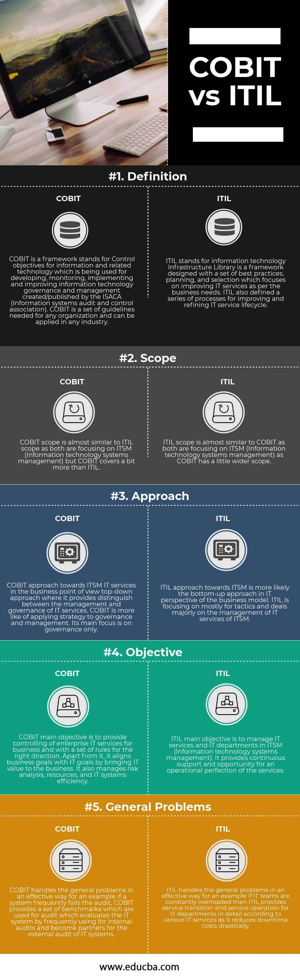 COBIT-vs-ITIL infographics