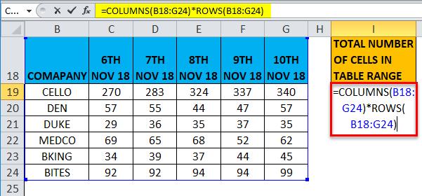 COLUMNS Example 2-5
