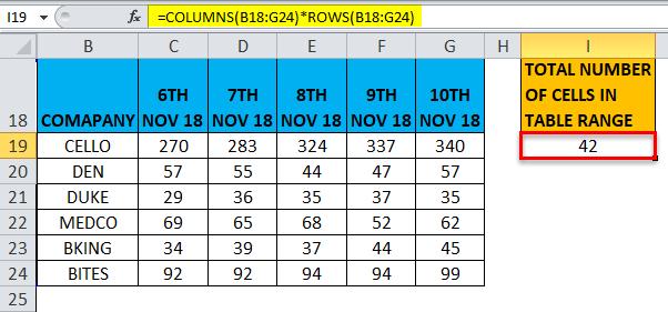 COLUMNS Example 2-6