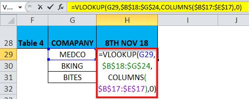 COLUMNS Example 3-9