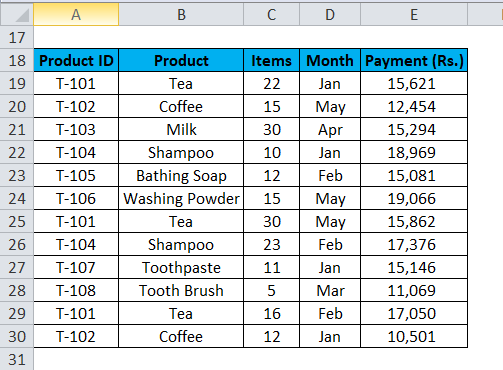 COUNTIF with Multiple Criteria Example 2-1
