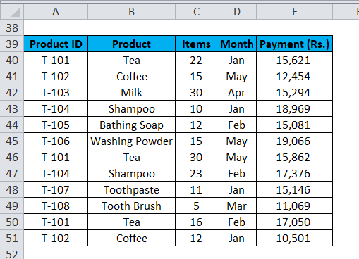 COUNTIF with Multiple Criteria Example 3-1