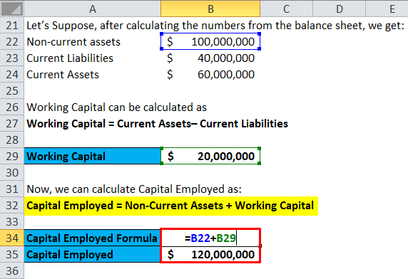 Capital Employed Example 2-2