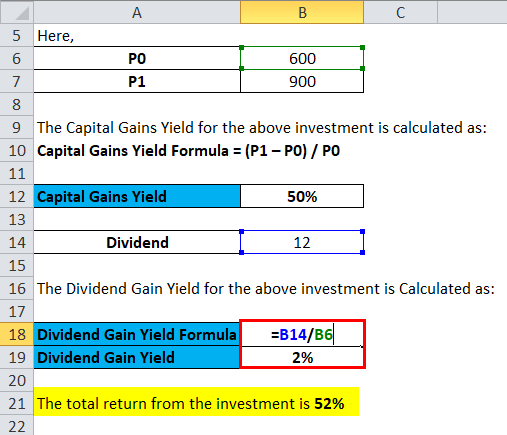 Capital Gains Yield Formula | Calculator (Excel template)