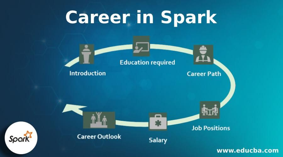 Career in Spark