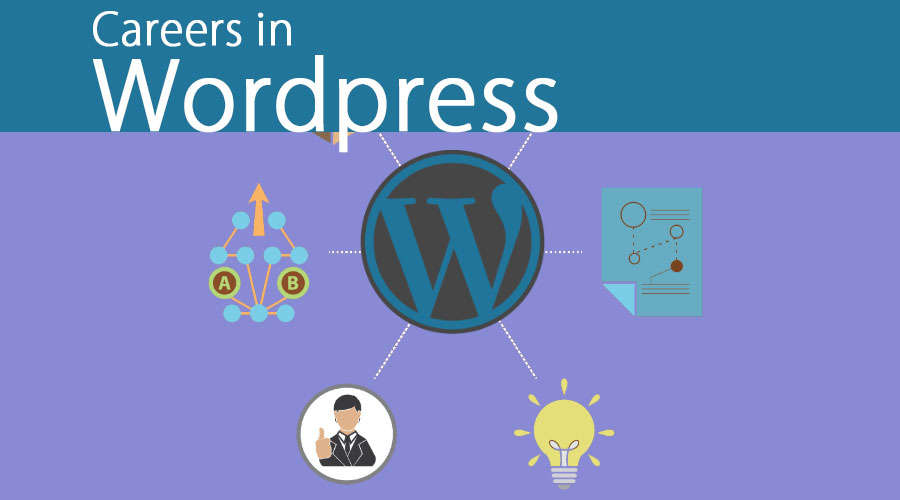 Career-in-wordpress