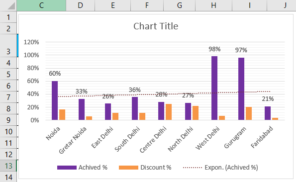 Clustered Column Chart Example 1-27