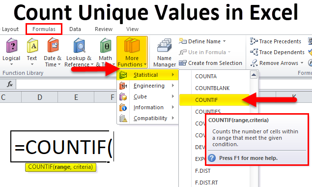 Count Unique Values in Excel Using COUNTIF