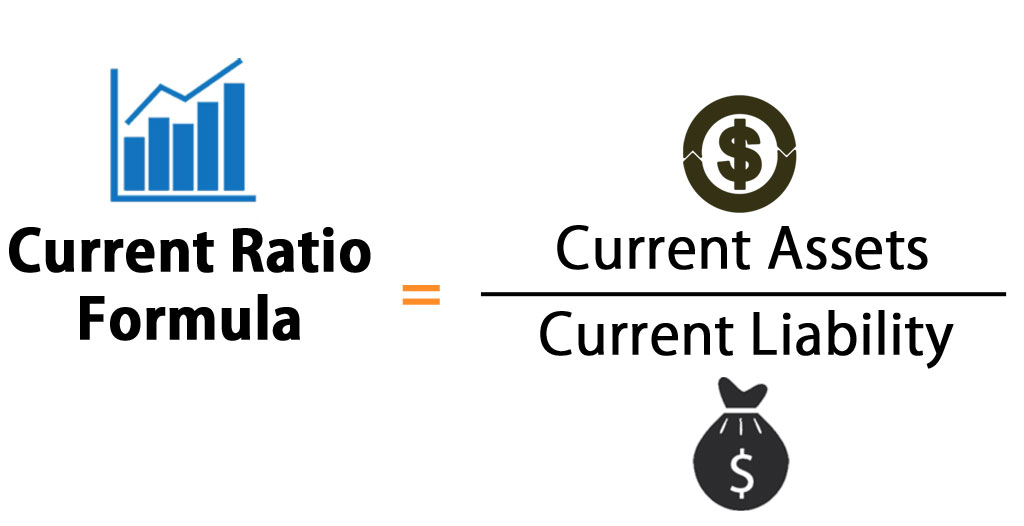 Current Ratio Formula