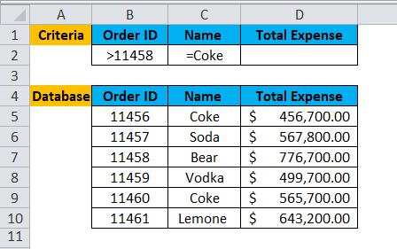 DCOUNT Example 1-1