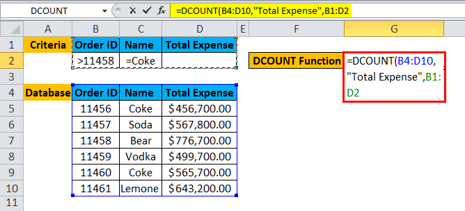 Calculation of Example 1