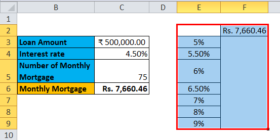Data Table Example 1-3