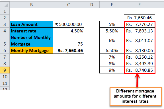 Data Table Example 1-7