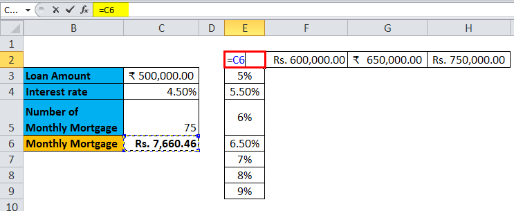 Data Table Example 2-2