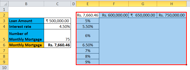 Data Table Example 2-3