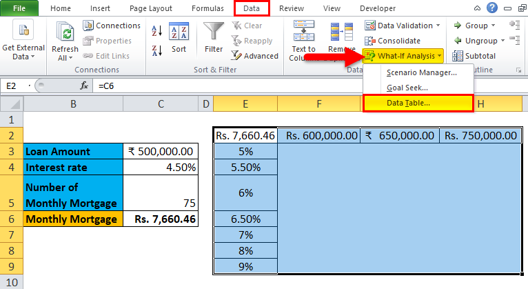 Data Table Example 2-4