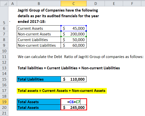 Calculation of Total Assets