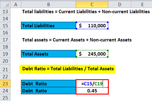 Debt Ratio Example 1-3