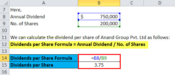 Dividends per Share exmaple 1