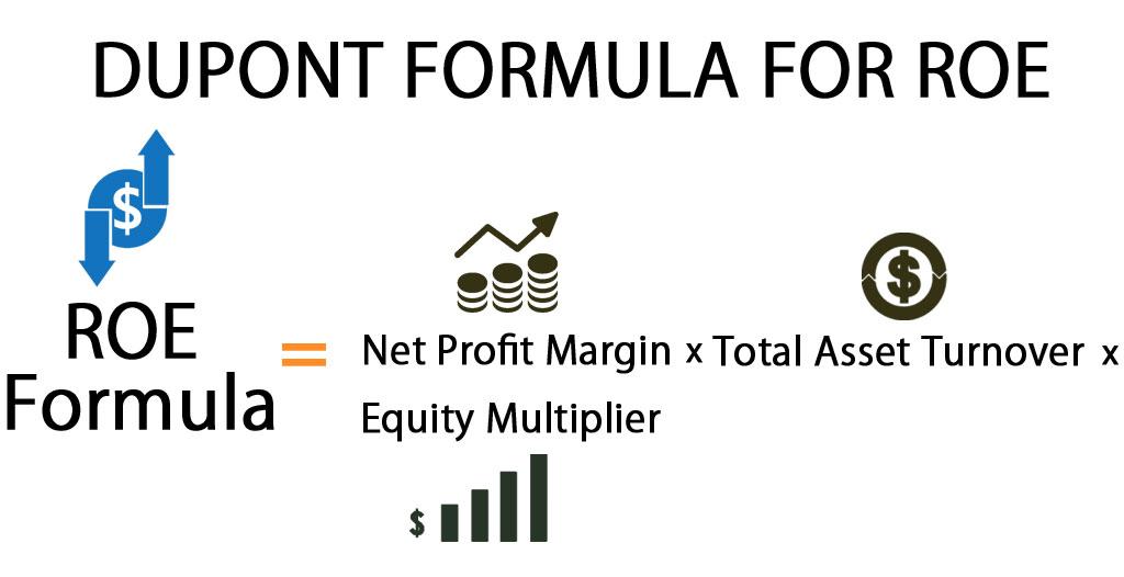 Dupont formula