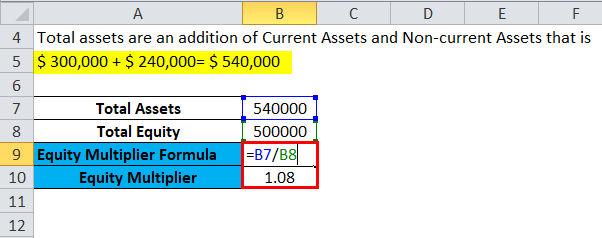 Equity Multiplier Example 1