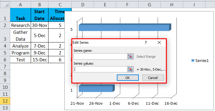 Gantt chart Example 1-4