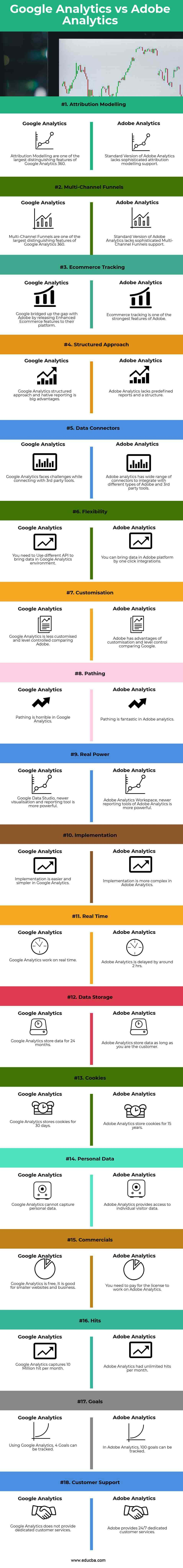google analytics vs adobe analytics( infographics)