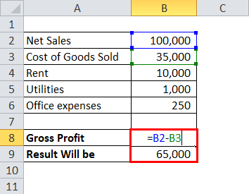 How do i calculate the percente in profits on cryptocurrency